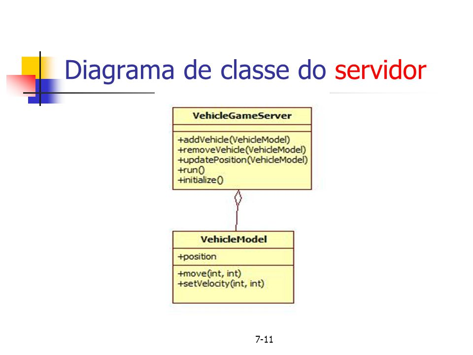 7-11 Diagrama de classe do servidor