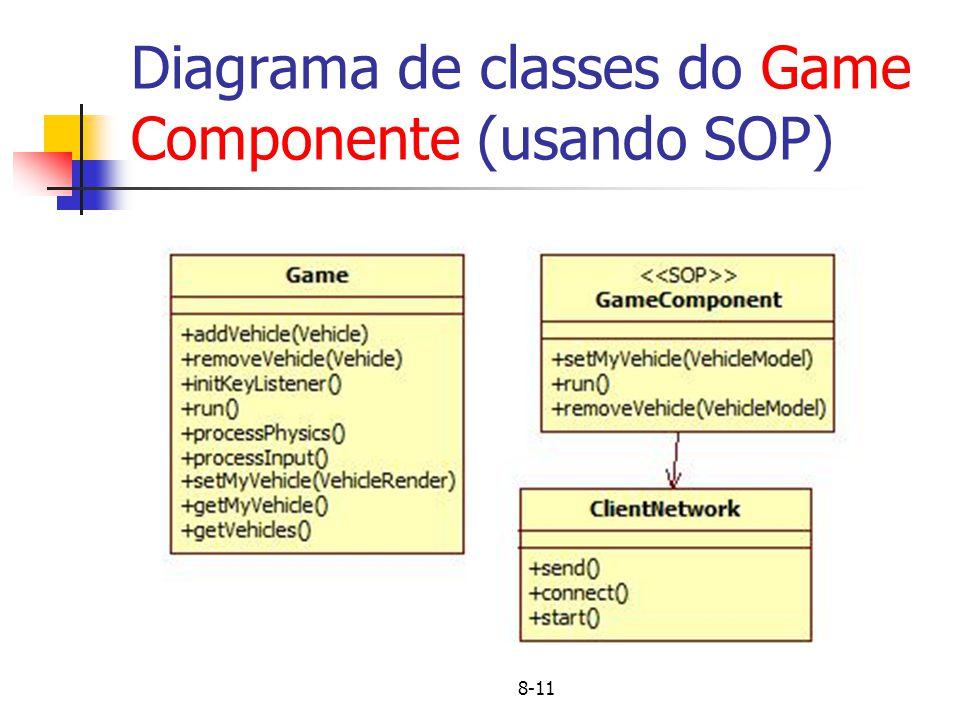 9-11 Diagrama de classes do Server Componente (Usando SOP)
