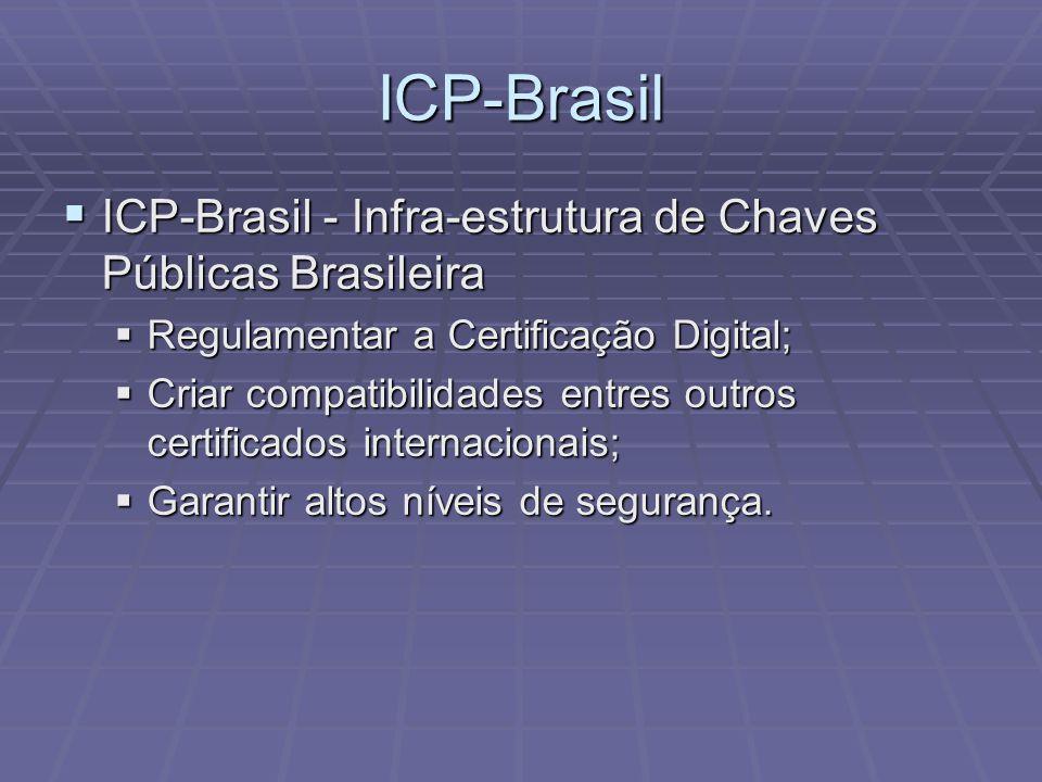 ICP-Brasil  ICP-Brasil - Infra-estrutura de Chaves Públicas Brasileira  Regulamentar a Certificação Digital;  Criar compatibilidades entres outros
