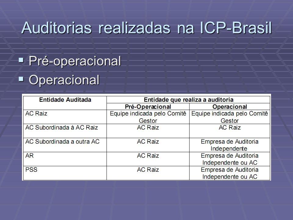 Auditorias realizadas na ICP-Brasil  Pré-operacional  Operacional
