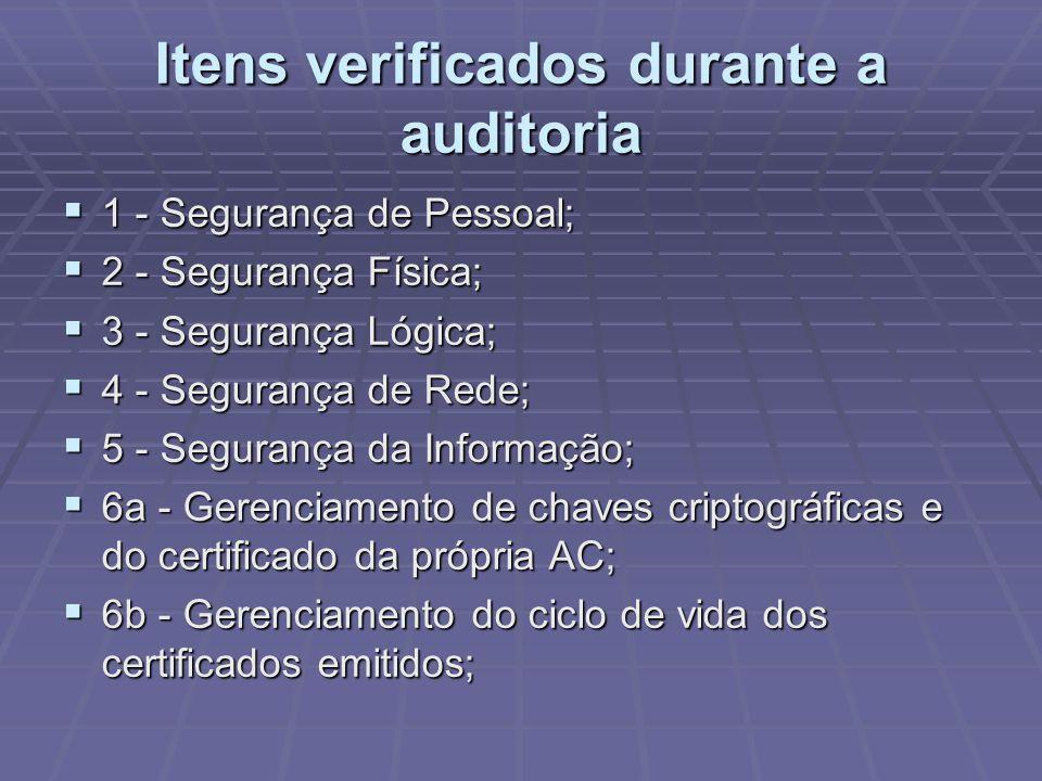 Itens verificados durante a auditoria  1 - Segurança de Pessoal;  2 - Segurança Física;  3 - Segurança Lógica;  4 - Segurança de Rede;  5 - Segur