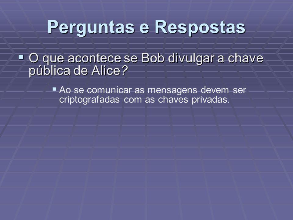 Perguntas e Respostas  O que acontece se Bob divulgar a chave pública de Alice?  Ao se comunicar as mensagens devem ser criptografadas com as chaves