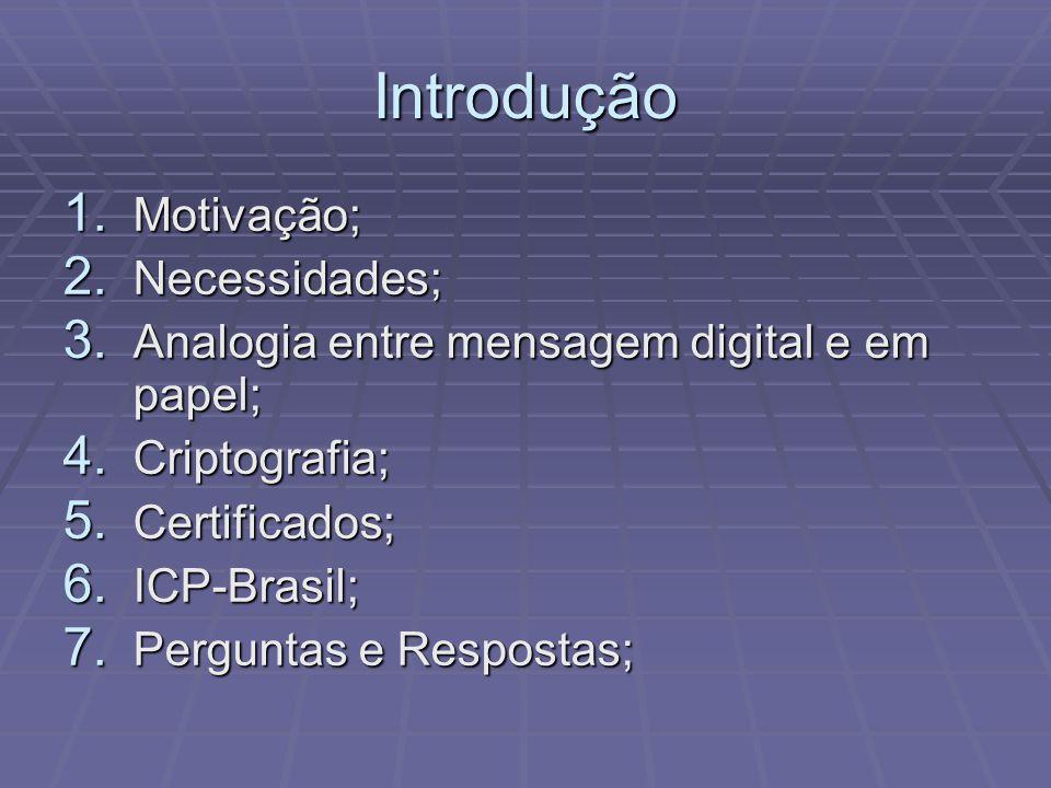 Introdução 1. Motivação; 2. Necessidades; 3. Analogia entre mensagem digital e em papel; 4. Criptografia; 5. Certificados; 6. ICP-Brasil; 7. Perguntas