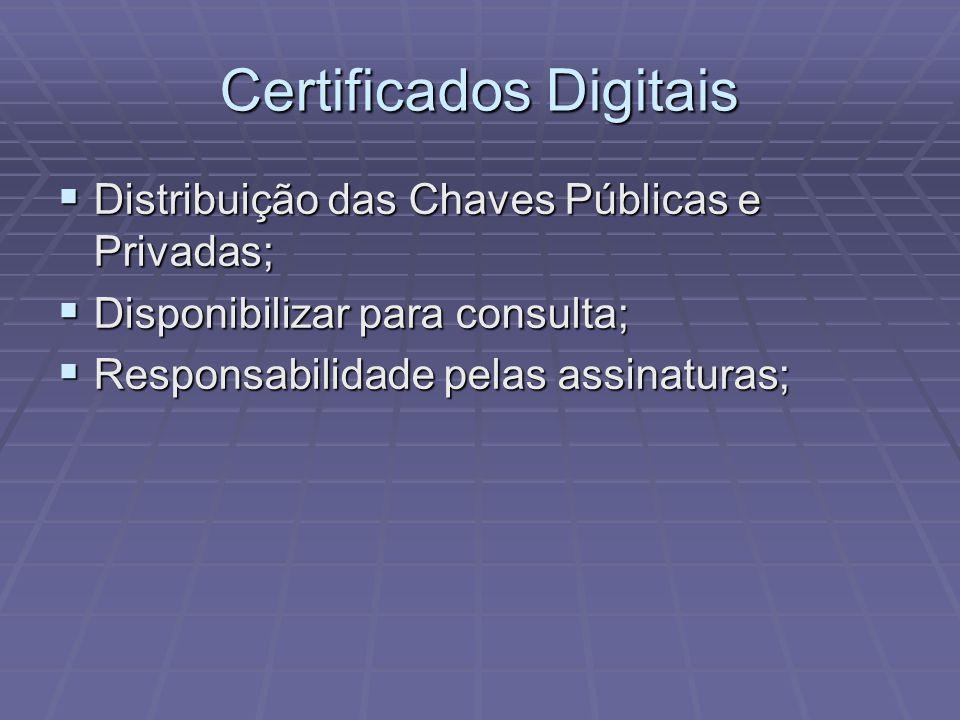 Certificados Digitais  Distribuição das Chaves Públicas e Privadas;  Disponibilizar para consulta;  Responsabilidade pelas assinaturas;