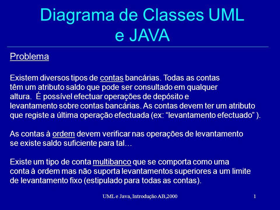 UML e Java, Introdução AB,20001 Diagrama de Classes UML e JAVA Problema Existem diversos tipos de contas bancárias.
