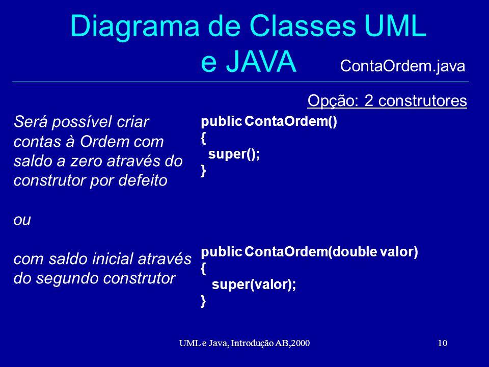 UML e Java, Introdução AB,200010 Diagrama de Classes UML e JAVA ContaOrdem.java public ContaOrdem() { super(); } public ContaOrdem(double valor) { super(valor); } Opção: 2 construtores Será possível criar contas à Ordem com saldo a zero através do construtor por defeito ou com saldo inicial através do segundo construtor