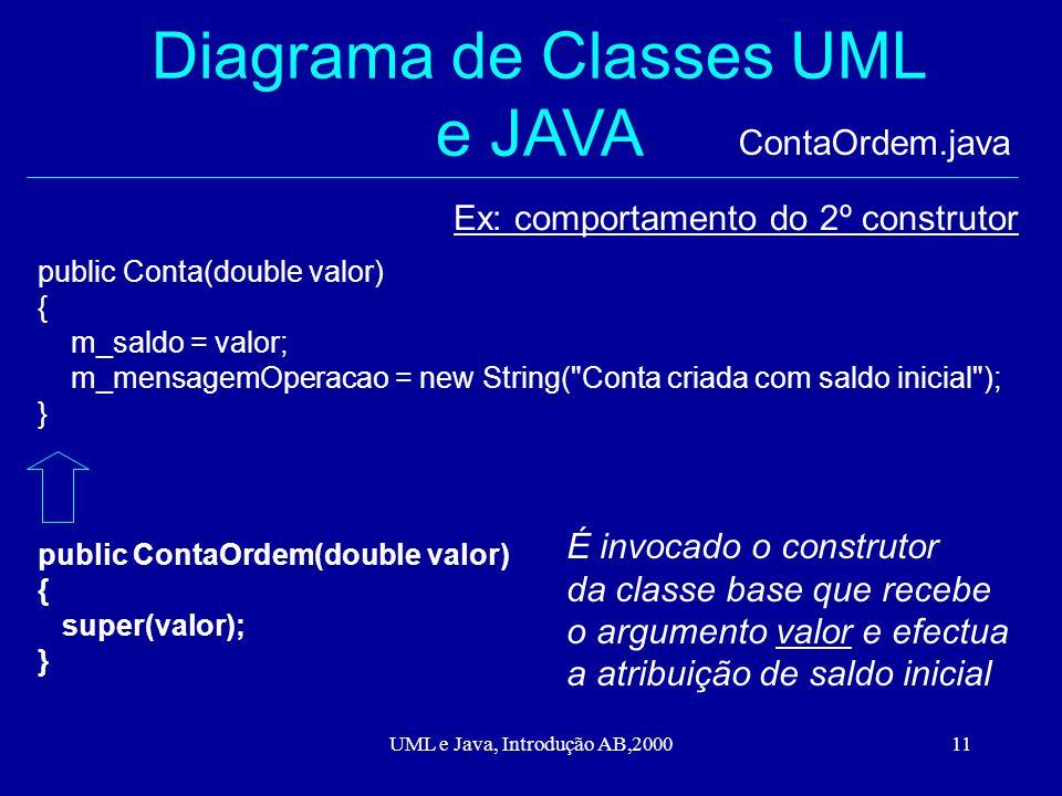UML e Java, Introdução AB,200011 Diagrama de Classes UML e JAVA ContaOrdem.java public Conta(double valor) { m_saldo = valor; m_mensagemOperacao = new String( Conta criada com saldo inicial ); } public ContaOrdem(double valor) { super(valor); } Ex: comportamento do 2º construtor É invocado o construtor da classe base que recebe o argumento valor e efectua a atribuição de saldo inicial