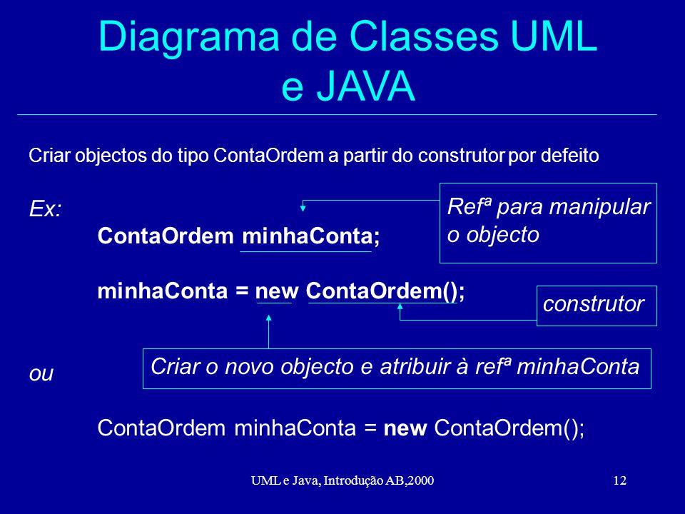 UML e Java, Introdução AB,200012 Diagrama de Classes UML e JAVA Criar objectos do tipo ContaOrdem a partir do construtor por defeito Ex: ContaOrdem minhaConta; minhaConta = new ContaOrdem(); ou ContaOrdem minhaConta = new ContaOrdem(); Refª para manipular o objecto Criar o novo objecto e atribuir à refª minhaConta construtor