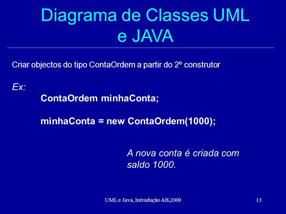 UML e Java, Introdução AB,200013 Diagrama de Classes UML e JAVA Criar objectos do tipo ContaOrdem a partir do 2º construtor Ex: ContaOrdem minhaConta; minhaConta = new ContaOrdem(1000); A nova conta é criada com saldo 1000.