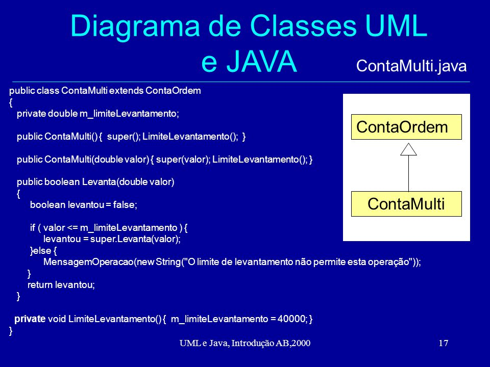 UML e Java, Introdução AB,200017 Diagrama de Classes UML e JAVA ContaMulti.java public class ContaMulti extends ContaOrdem { private double m_limiteLevantamento; public ContaMulti() {super(); LimiteLevantamento(); } public ContaMulti(double valor) {super(valor); LimiteLevantamento(); } public boolean Levanta(double valor) { boolean levantou = false; if ( valor <= m_limiteLevantamento ) { levantou = super.Levanta(valor); }else { MensagemOperacao(new String( O limite de levantamento não permite esta operação )); } return levantou; } private void LimiteLevantamento() { m_limiteLevantamento = 40000; } } ContaOrdem ContaMulti