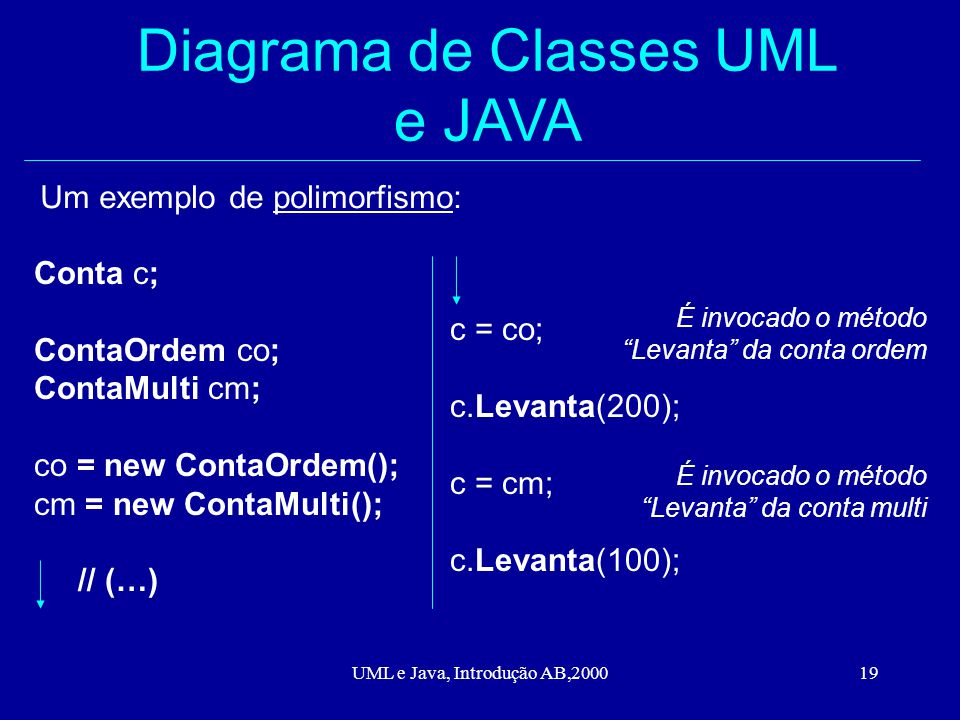 UML e Java, Introdução AB,200019 Diagrama de Classes UML e JAVA Conta c; ContaOrdem co; ContaMulti cm; co = new ContaOrdem(); cm = new ContaMulti(); // (…) Um exemplo de polimorfismo: c = co; c.Levanta(200); c = cm; c.Levanta(100); É invocado o método Levanta da conta ordem É invocado o método Levanta da conta multi