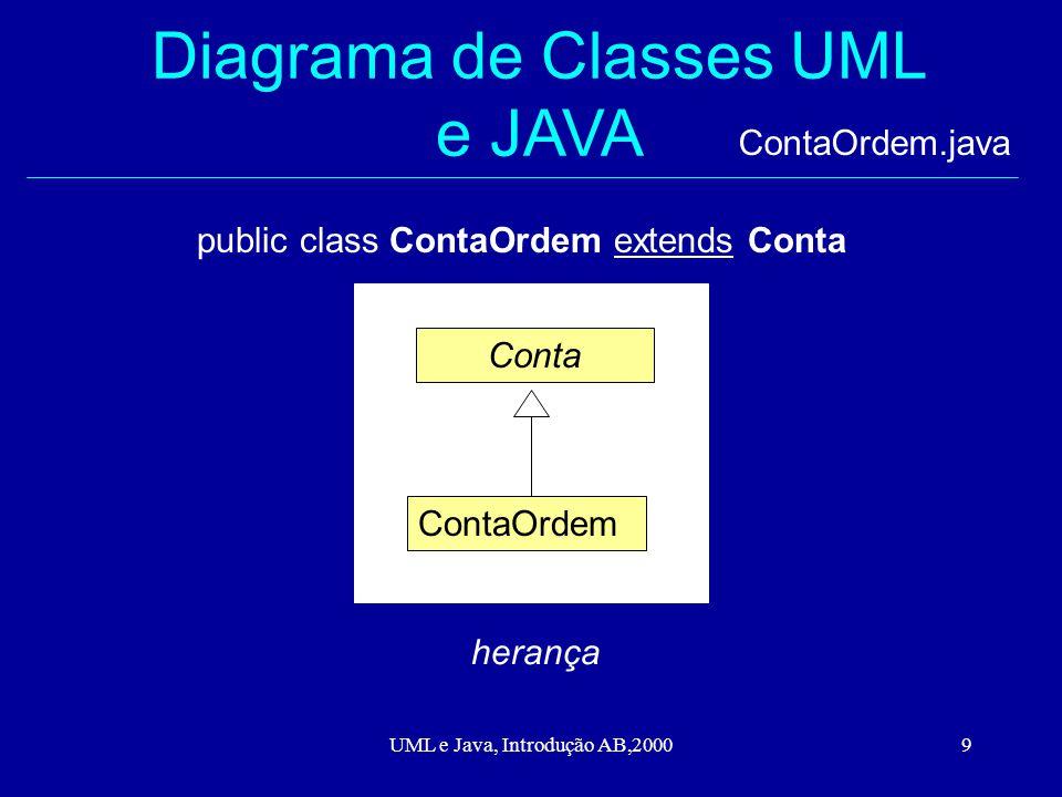 UML e Java, Introdução AB,20009 Diagrama de Classes UML e JAVA public class ContaOrdem extends Conta ContaOrdem.java Conta ContaOrdem herança