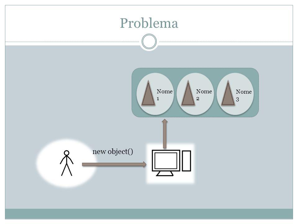 Problema new object() Nome 1 Nome 2 Nome 3
