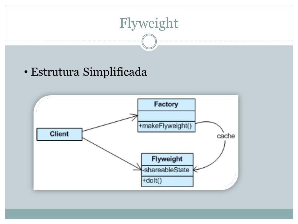 Flyweight Estrutura Simplificada