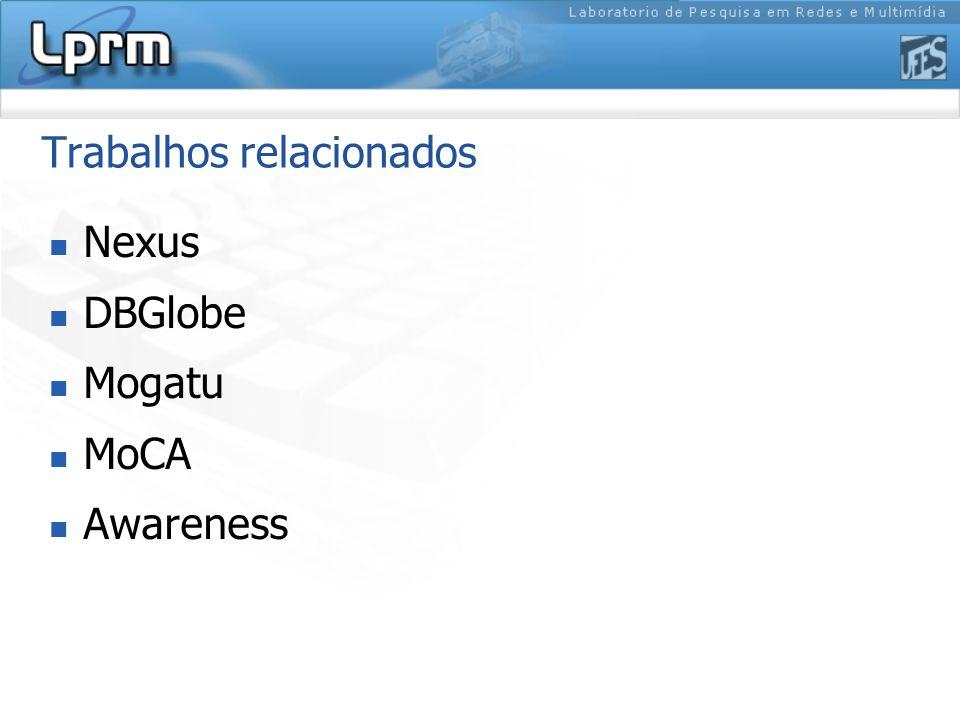 Trabalhos relacionados Nexus DBGlobe Mogatu MoCA Awareness