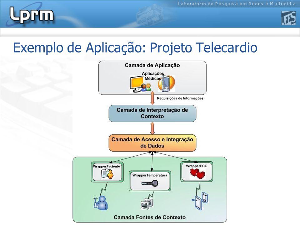 Exemplo de Aplicação: Projeto Telecardio