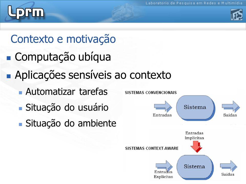 Contexto e motivação Computação ubíqua Aplicações sensíveis ao contexto Automatizar tarefas Situação do usuário Situação do ambiente