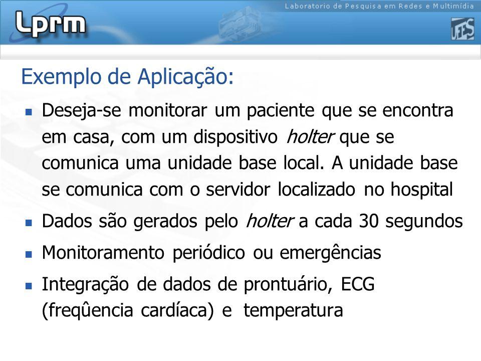 Exemplo de Aplicação: Deseja-se monitorar um paciente que se encontra em casa, com um dispositivo holter que se comunica uma unidade base local. A uni
