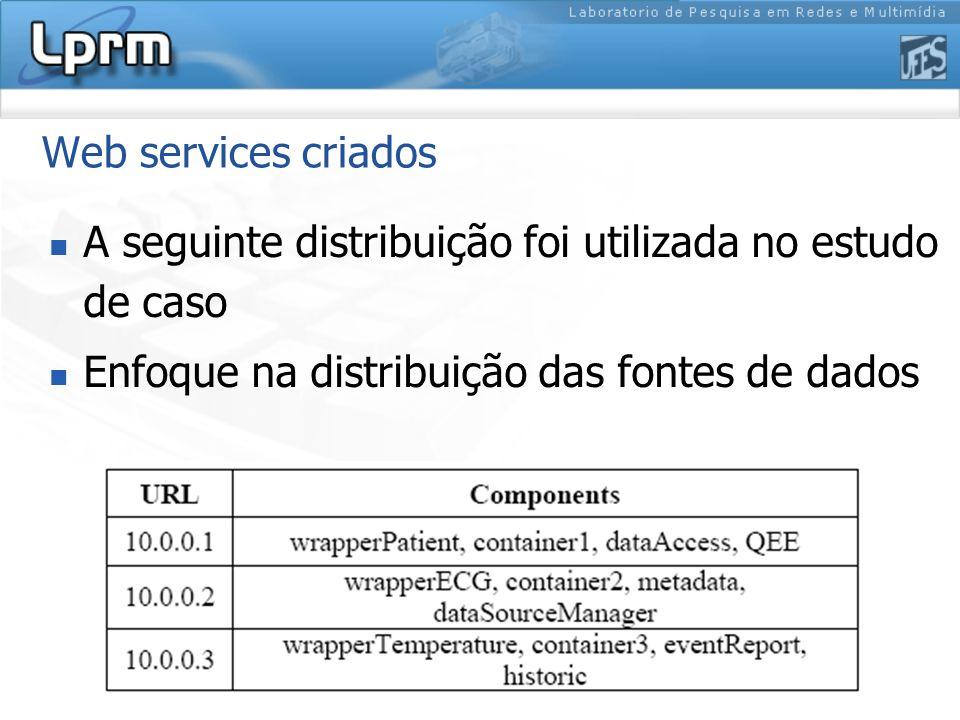 Web services criados A seguinte distribuição foi utilizada no estudo de caso Enfoque na distribuição das fontes de dados