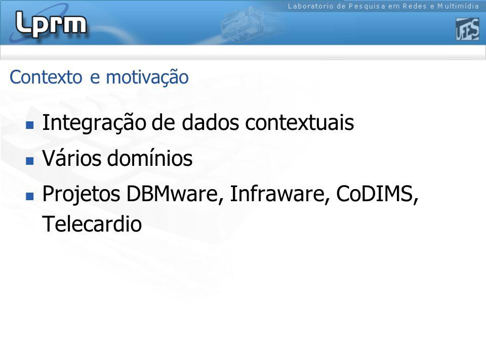 Contexto e motivação Integração de dados contextuais Vários domínios Projetos DBMware, Infraware, CoDIMS, Telecardio