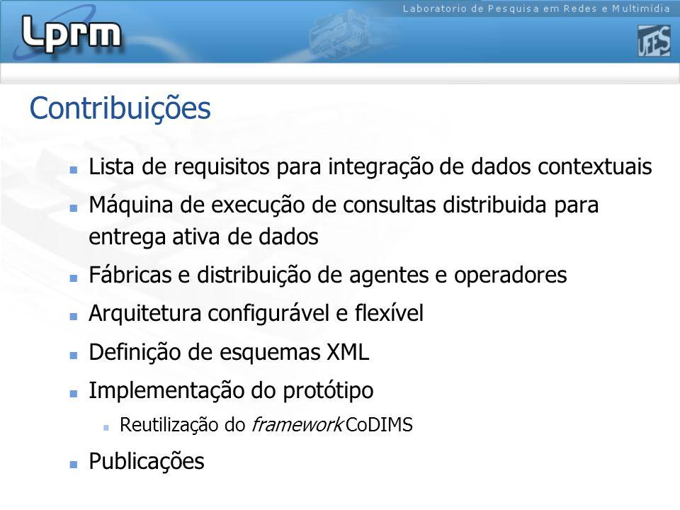 Contribuições Lista de requisitos para integração de dados contextuais Máquina de execução de consultas distribuida para entrega ativa de dados Fábricas e distribuição de agentes e operadores Arquitetura configurável e flexível Definição de esquemas XML Implementação do protótipo Reutilização do framework CoDIMS Publicações