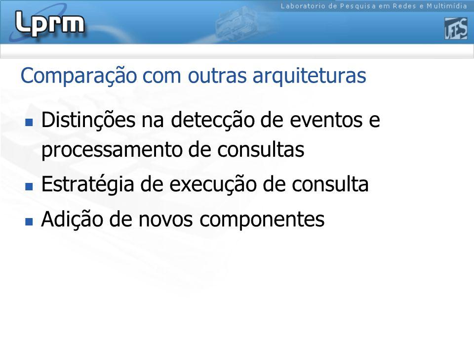 Comparação com outras arquiteturas Distinções na detecção de eventos e processamento de consultas Estratégia de execução de consulta Adição de novos componentes