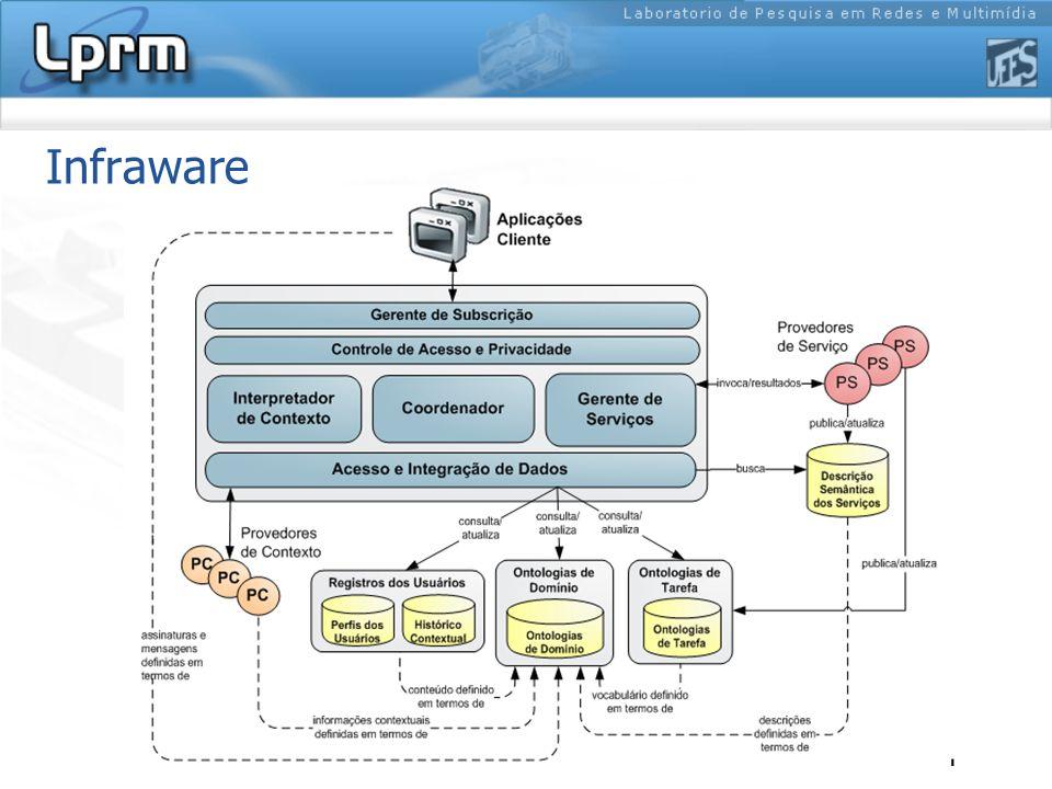 Infraware