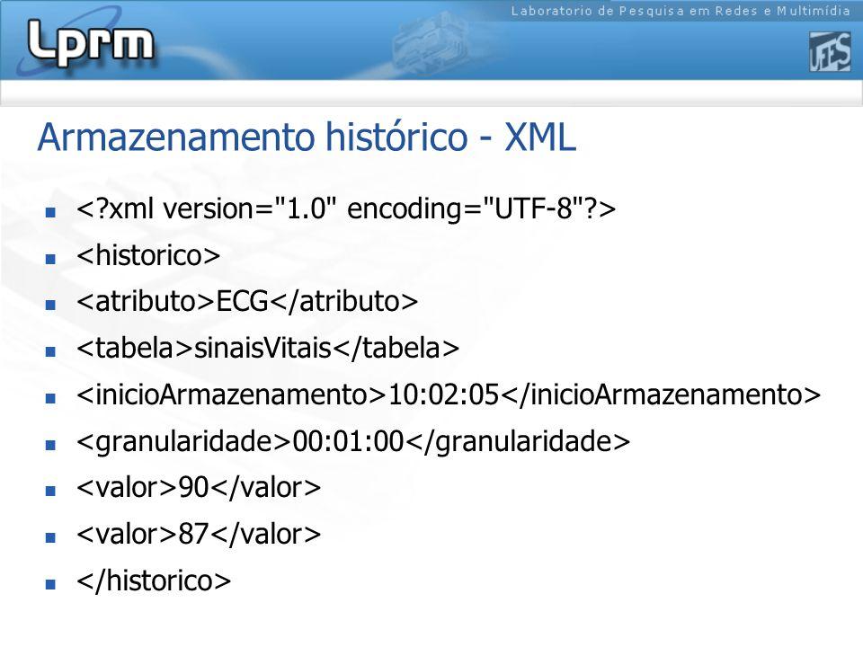 Armazenamento histórico - XML ECG sinaisVitais 10:02:05 00:01:00 90 87