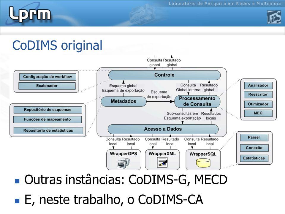 CoDIMS original Outras instâncias: CoDIMS-G, MECD E, neste trabalho, o CoDIMS-CA