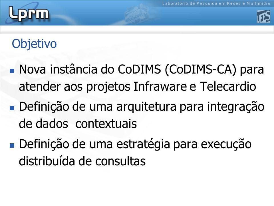 Objetivo Nova instância do CoDIMS (CoDIMS-CA) para atender aos projetos Infraware e Telecardio Definição de uma arquitetura para integração de dados contextuais Definição de uma estratégia para execução distribuída de consultas