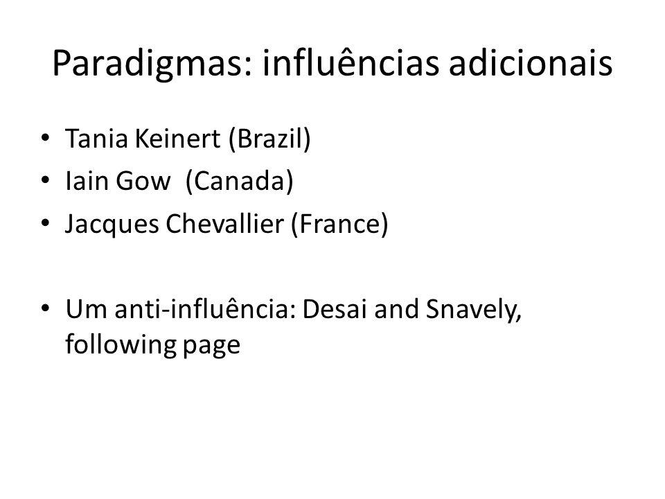Paradigmas: influências adicionais Tania Keinert (Brazil) Iain Gow (Canada) Jacques Chevallier (France) Um anti-influência: Desai and Snavely, following page