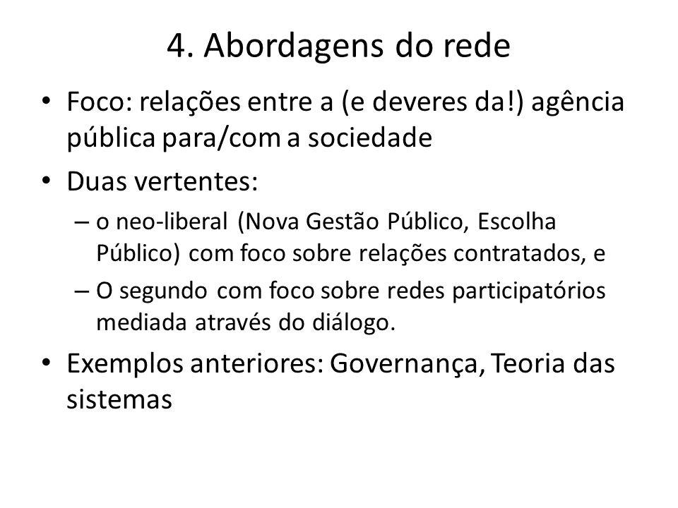 4. Abordagens do rede Foco: relações entre a (e deveres da!) agência pública para/com a sociedade Duas vertentes: – o neo-liberal (Nova Gestão Público