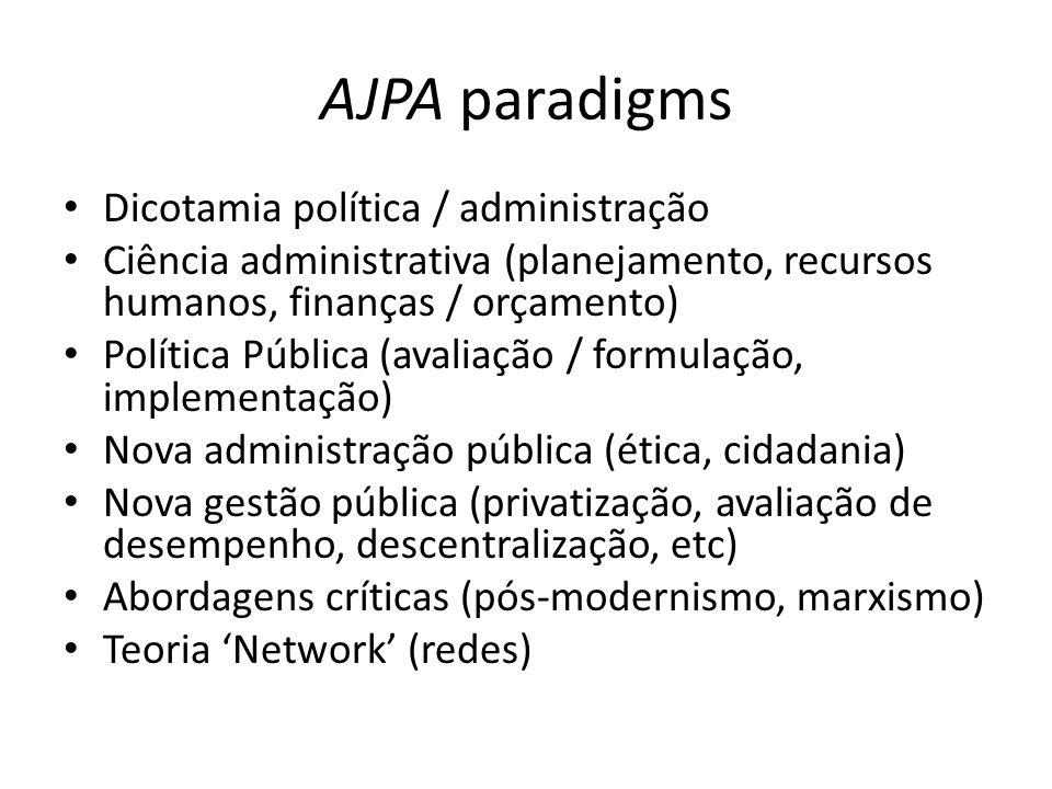 Tânia Keinert's paradigms Gestão público Estado-centrico Socio-centrico 'O conceito do público' Estatismo autoritário Source: Administração pública no brasil (2007).