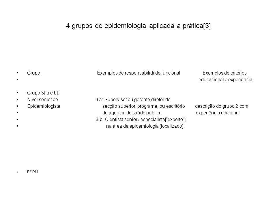 4 grupos de epidemiologia aplicada a prática[3] Grupo Exemplos de responsabilidade funcional Exemplos de critérios educacional e experiência Grupo 3[
