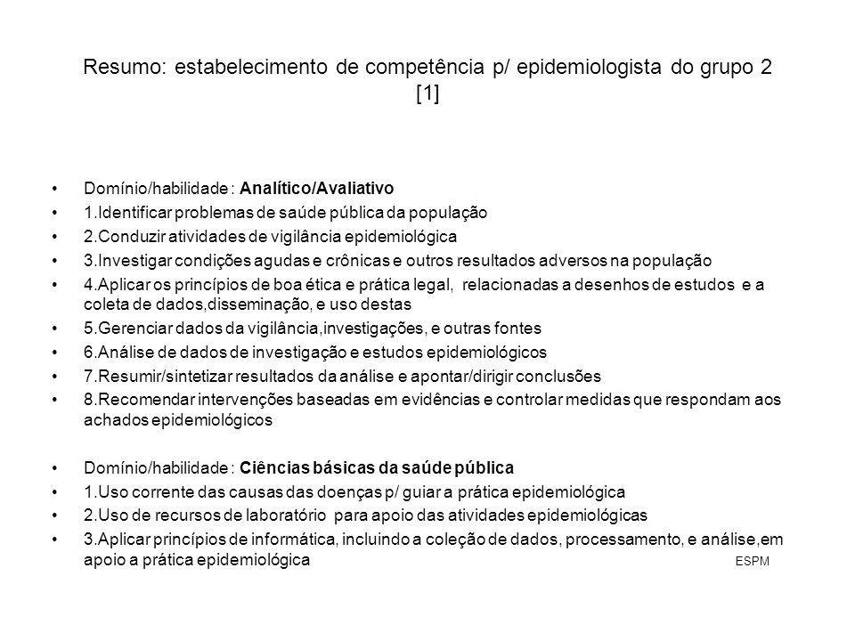 Resumo: estabelecimento de competência p/ epidemiologista do grupo 2 [1] Domínio/habilidade : Analítico/Avaliativo 1.Identificar problemas de saúde pú