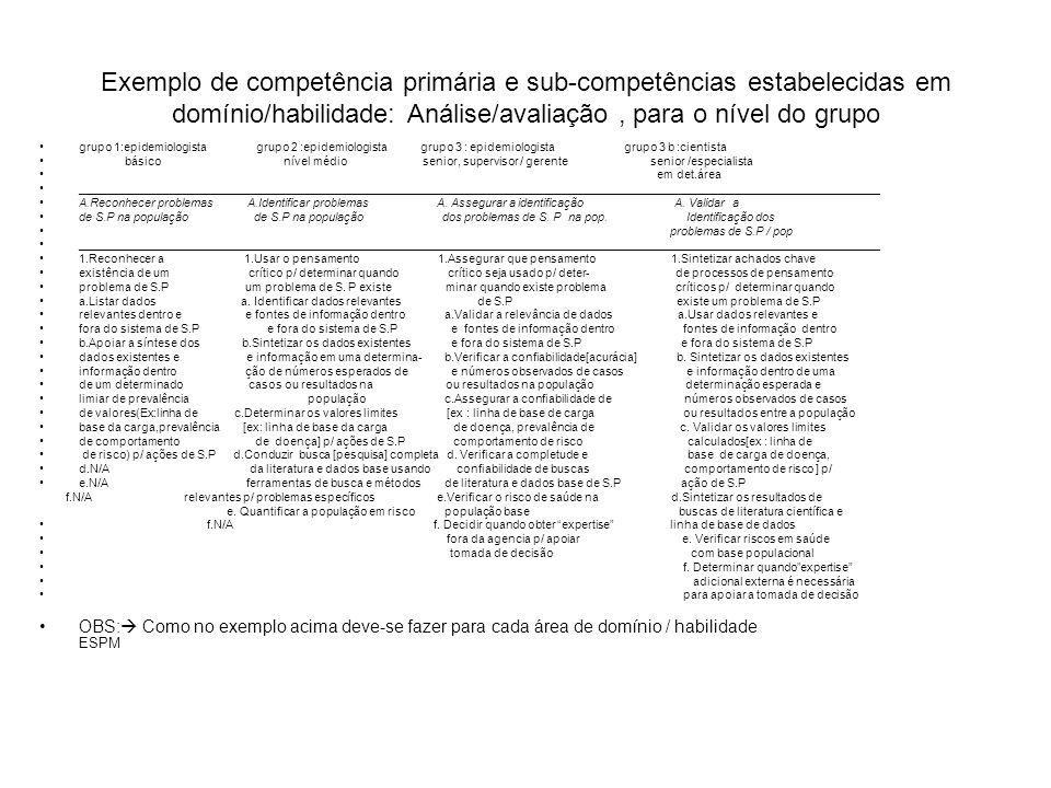 Exemplo de competência primária e sub-competências estabelecidas em domínio/habilidade: Análise/avaliação, para o nível do grupo grupo 1:epidemiologis