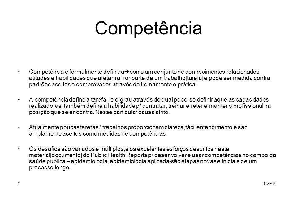 Competência Competência é formalmente definida  como um conjunto de conhecimentos relacionados, atitudes e habilidades que afetam a +or parte de um t