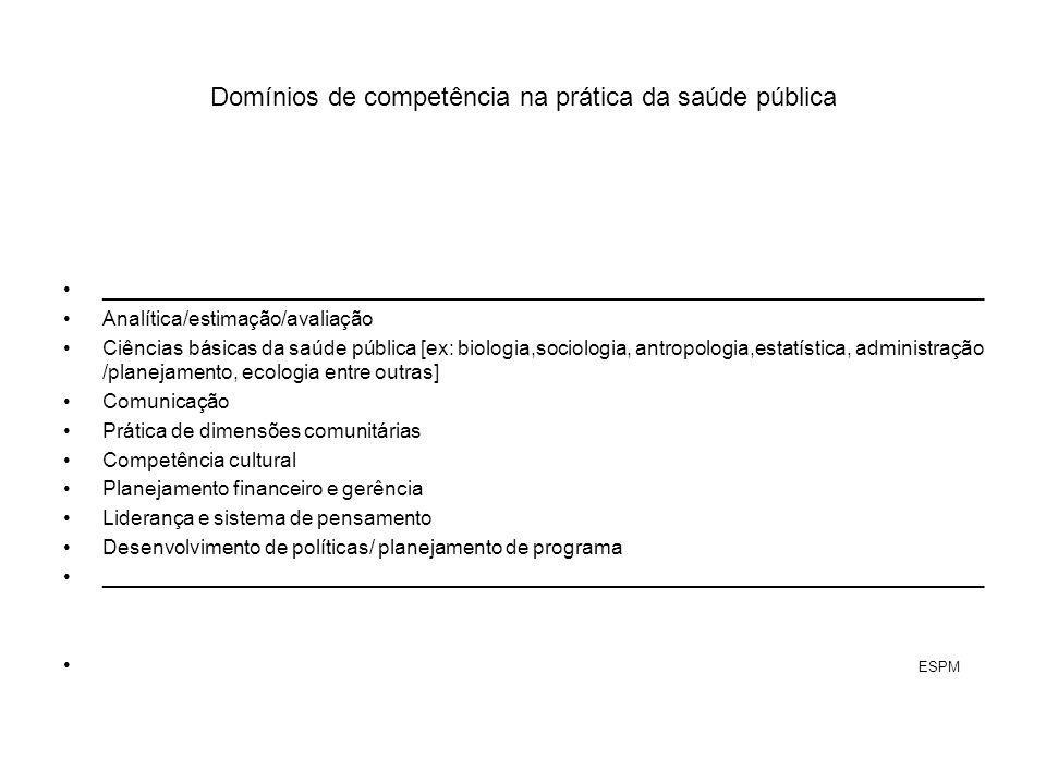 Domínios de competência na prática da saúde pública ______________________________________________________________________________ Analítica/estimação