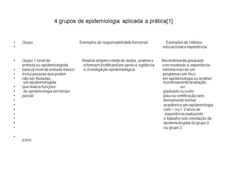 4 grupos de epidemiologia aplicada a prática[1] Grupo Exemplos de responsabilidade funcional Exemplos de critérios educacional e experiência Grupo 1:n