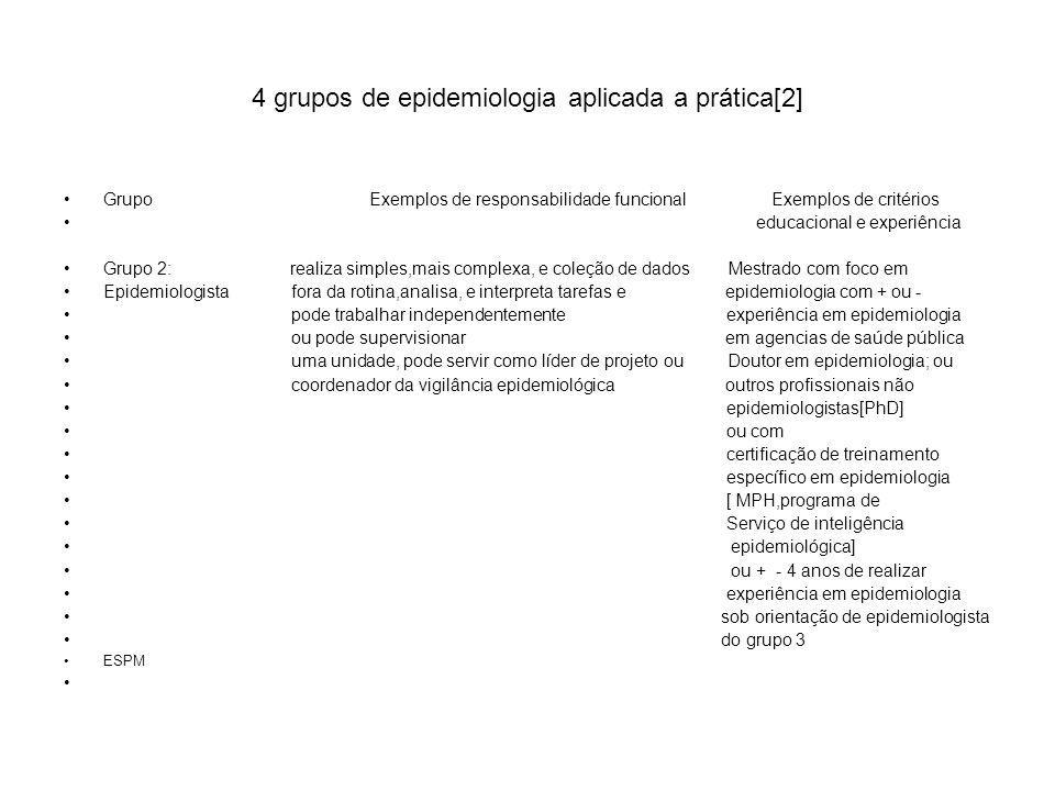 4 grupos de epidemiologia aplicada a prática[3] Grupo Exemplos de responsabilidade funcional Exemplos de critérios educacional e experiência Grupo 3[ a e b]: Nível senior de 3 a: Supervisor ou gerente,diretor de Epidemiologista secção superior, programa, ou escritório descrição do grupo 2 com de agencia de saúde pública experiência adicional 3 b: Cientista senior / especialista[ experto ] na área de epidemiologia [focalizado] ESPM