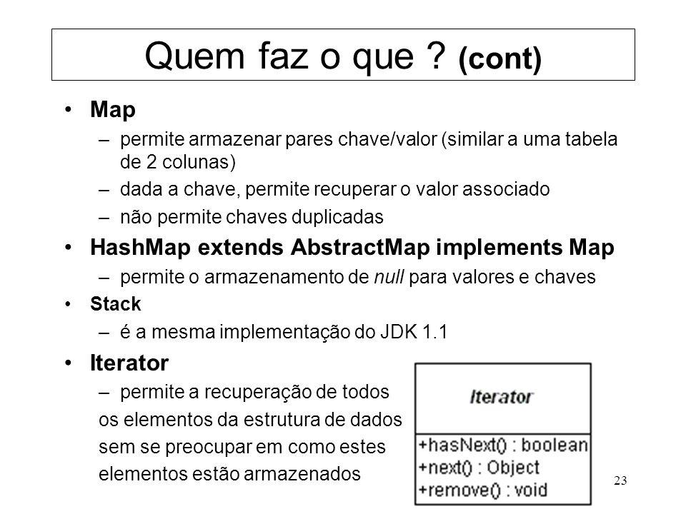 23 Quem faz o que ? (cont) Map –permite armazenar pares chave/valor (similar a uma tabela de 2 colunas) –dada a chave, permite recuperar o valor assoc