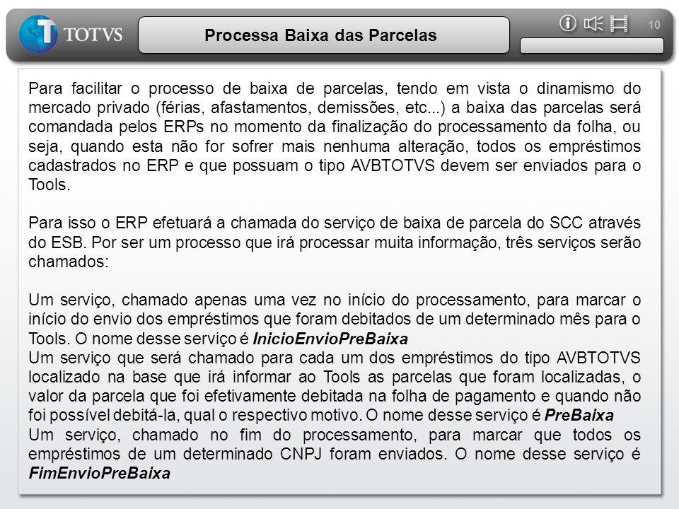 10 Processa Baixa das Parcelas Para facilitar o processo de baixa de parcelas, tendo em vista o dinamismo do mercado privado (férias, afastamentos, de