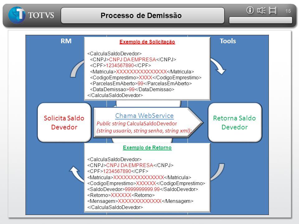 15 RMESBTools Solicita Saldo Devedor Processo de Demissão TOTVS ESB Retorna Saldo Devedor Exemplo de Retorno CNPJ DA EMPRESA 1234567890 XXXXXXXXXXXXXX