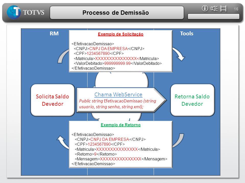 16 RMESBTools Solicita Saldo Devedor Processo de Demissão TOTVS ESB Retorna Saldo Devedor Exemplo de Retorno CNPJ DA EMPRESA 1234567890 XXXXXXXXXXXXXXX 9 XXXXXXXXXXXXXXX Chama WebService Public string EfetivacaoDemissao (string usuario, string senha, string xml); Exemplo de Solicitação CNPJ DA EMPRESA 1234567890 XXXXXXXXXXXXXXX 999999999.99