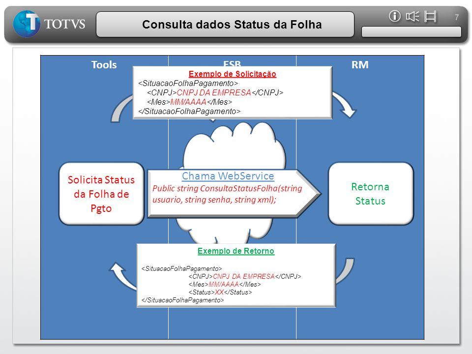 7 ToolsESBRM Solicita Status da Folha de Pgto Consulta dados Status da Folha TOTVS ESB Retorna Status Exemplo de Solicitação CNPJ DA EMPRESA MM/AAAA C