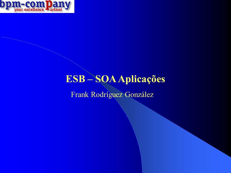 Agenda Metamodelo SOA e localização do ESB Funcionalidades e Responsabilidades do ESB Fundamentos SOA Suporte Tecnológico ao ESB Propriedades do Enterprise Service Bus Padrões de Distribuição do ESB Caso de uso e sua Refatorização.