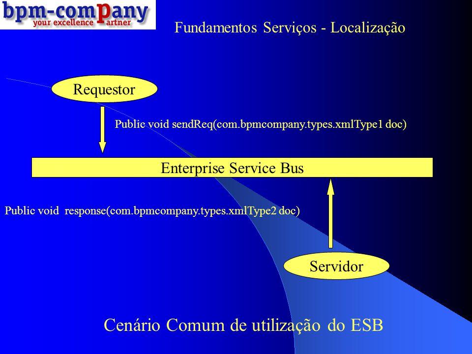 Enterprise Service Bus Requestor Servidor Public void sendReq(com.bpmcompany.types.xmlType1 doc) Public void response(com.bpmcompany.types.xmlType2 do