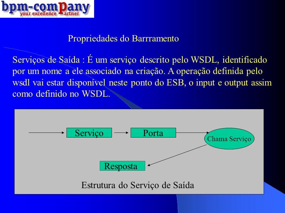 Propriedades do Barrramento Serviços de Saída : É um serviço descrito pelo WSDL, identificado por um nome a ele associado na criação. A operação defin