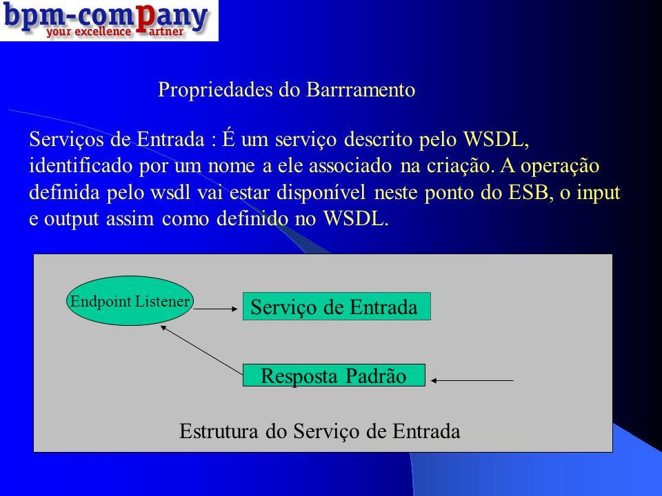 Propriedades do Barrramento Serviços de Entrada : É um serviço descrito pelo WSDL, identificado por um nome a ele associado na criação. A operação def