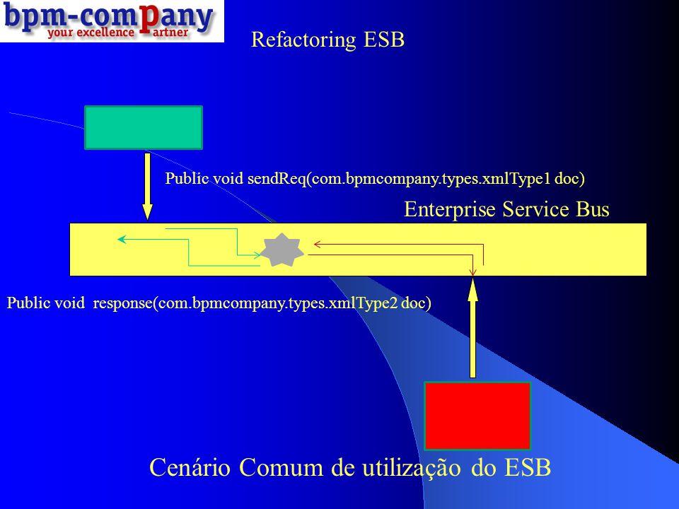 Public void sendReq(com.bpmcompany.types.xmlType1 doc) Public void response(com.bpmcompany.types.xmlType2 doc) Cenário Comum de utilização do ESB Refa